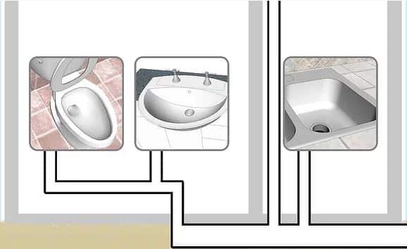 Aide Plombier bruxelles deboucher wc lavabo